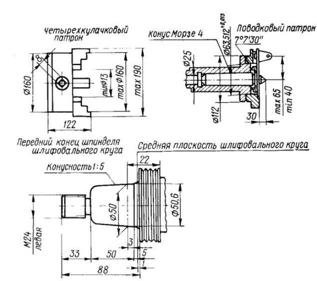 Резьбошлифовальные станки с чпу, универсальные устройство, назначение