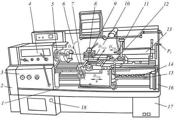 Ремонт токарного станка 1к62 – пкф ремстан – ремонт и обслуживание станков