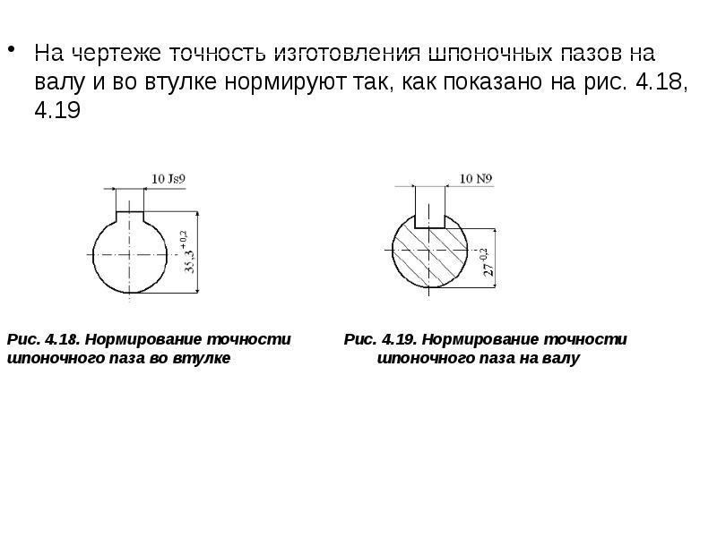 Типы шлицевых соединений - металлы и металлообработка