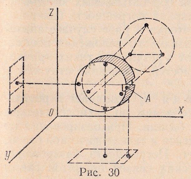 Теория - базирование - правило 6 точек