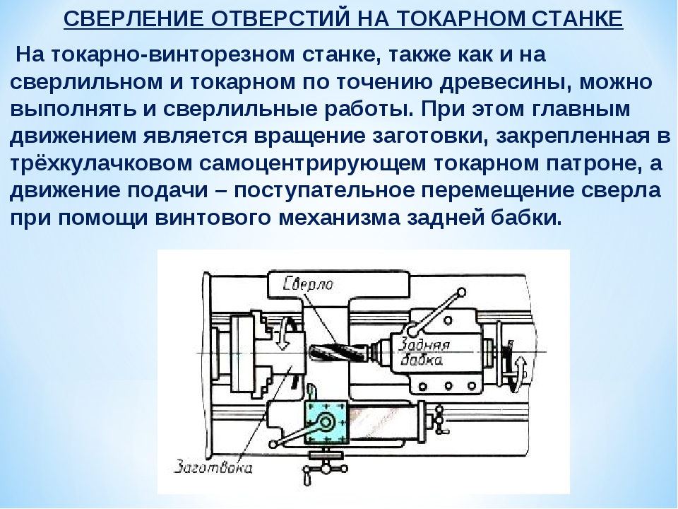 Растачивание отверстий: обработка и восстановление на станках