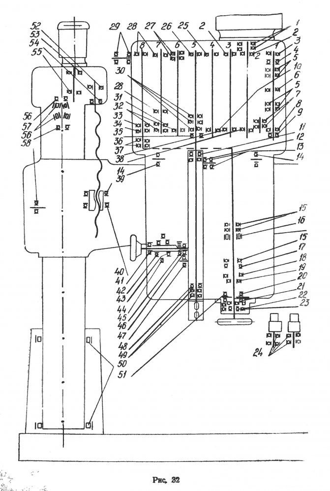 Техническая документация на радиально-сверлильный станок с чпу 2м55ф2
