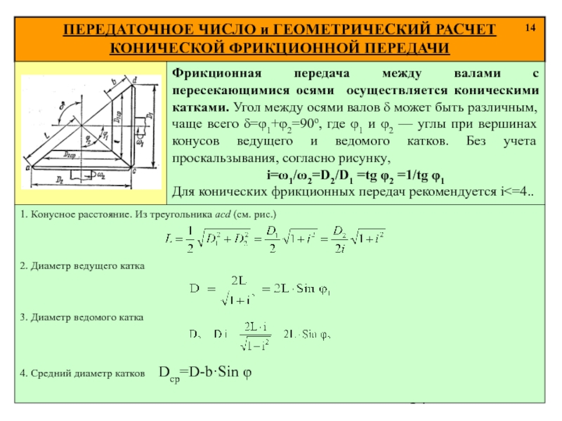 Определение общего передаточного отношения привода и разбивка его по ступеням - промышленность, производство