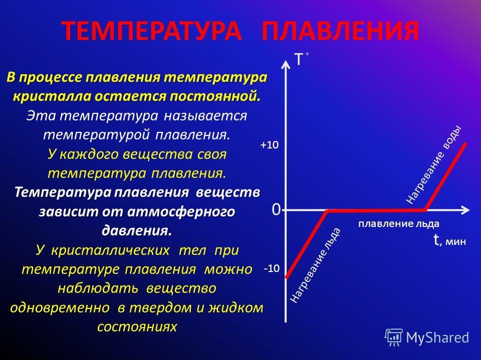 Сферы применения и характеристики сплава алюминия и меди