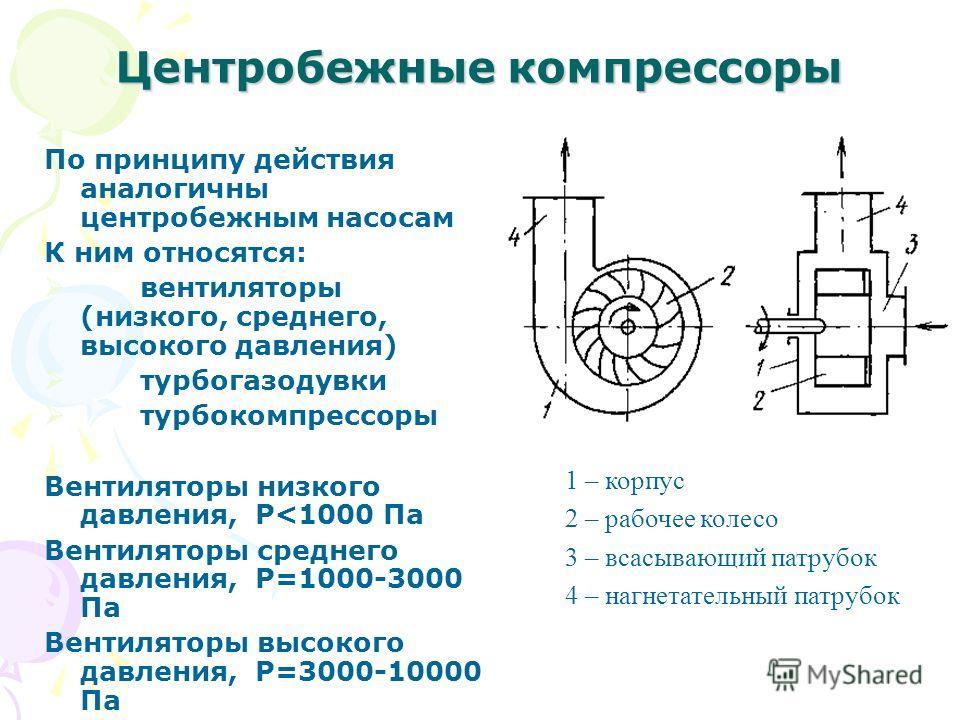 Центробежные насосы — устройство, виды, особенности, монтаж