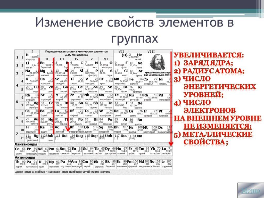 Семейство лантаноидов. задачи 1061 - 1062