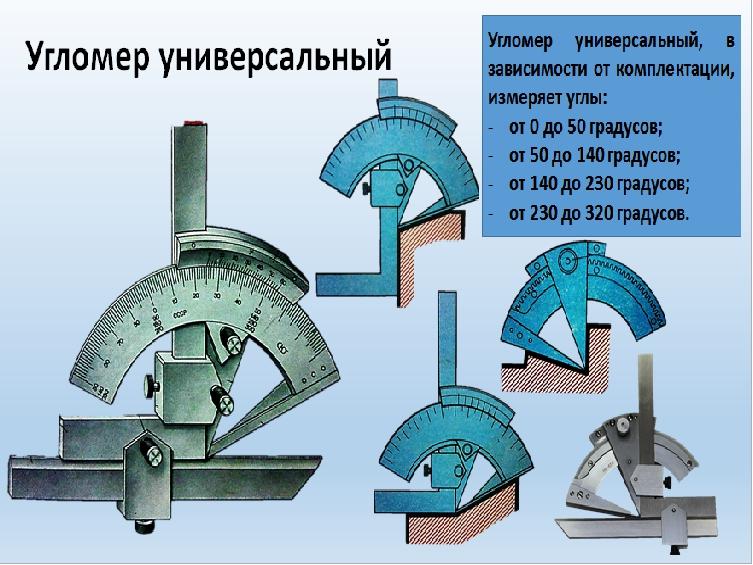 Угломер - что это, типы угломеров, конструкция и гост