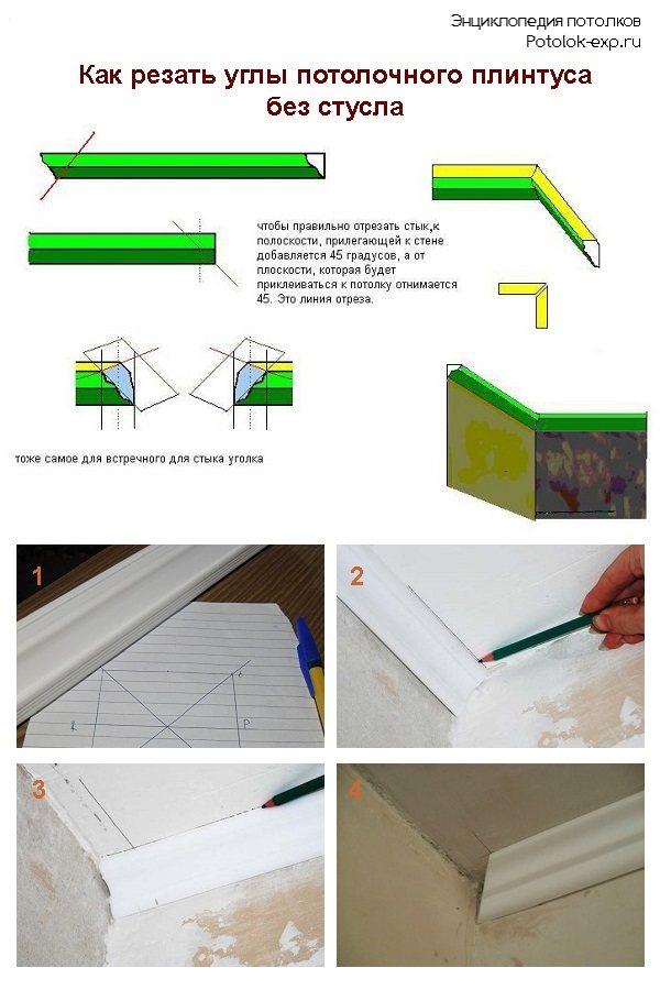 Как резать потолочный плинтус в углах: как правильно отрезать, подрезать, вырезать, срезать углы, обрезать на углах, подрезка со стуслом и без стусла