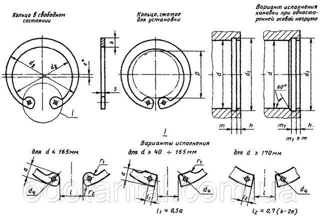 Канавки под стопорные кольца размеры