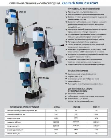 Разновидности сверлильных станков: обзор стационарных и мини устройств, преимущества и недостатки