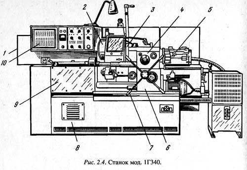 Станок токарно-револьверный 1341