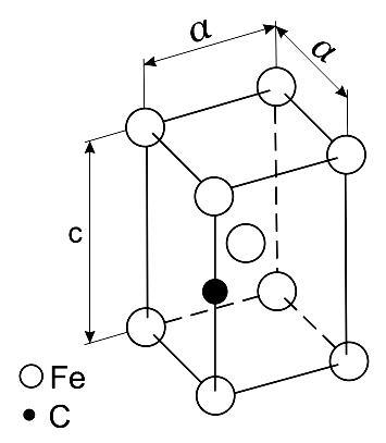 Кристаллическая решетка - мартенсит  - большая энциклопедия нефти и газа, статья, страница 1