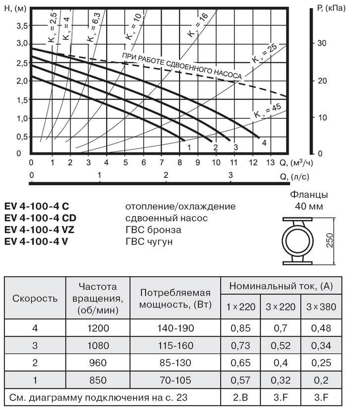 Циркуляционный насос для системы отопления частного дома: как выбрать, расчет, цены в москве