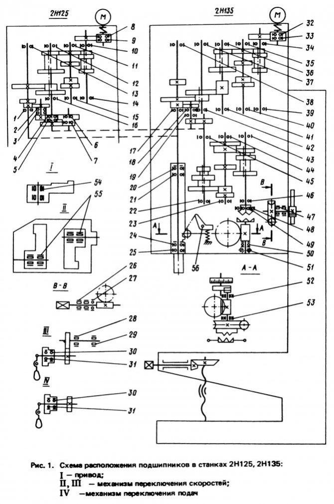 2н125. вертикально-сверлильный станок. паспорт, характеристики, схема, руководство
