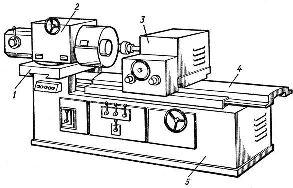 Круглошлифовальный станок: технические характеристики и схемы