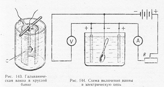 Травление металла ножа в домашних условиях, рисунка своими руками солью, хлорным железом – что это такое, как сделать