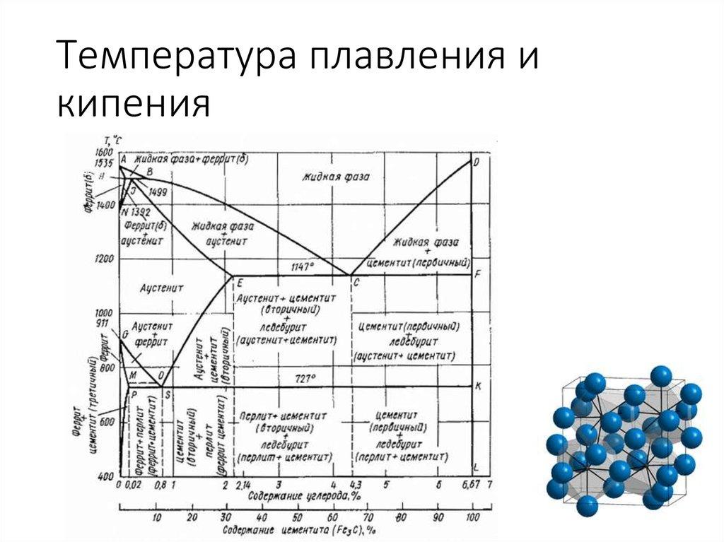 Алюминий: характеристики, свойства и применение металла