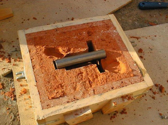 Литье металла в песчаные формы (пгс)