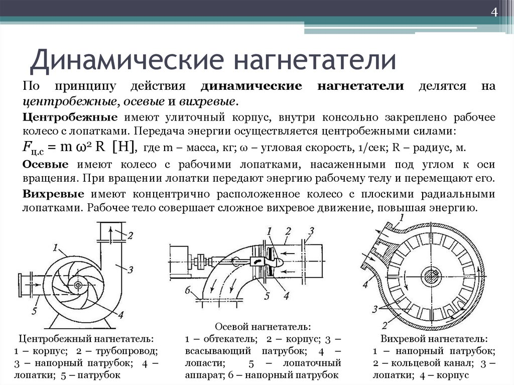Центробежные насосы – устройство, виды, особенности выбора и монтажа