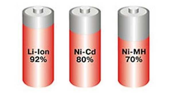 Замена аккумуляторов в шуруповерте на литиевые: переделка зарядного устройства для литиевых аккумуляторов 18, 12 вольт своими руками