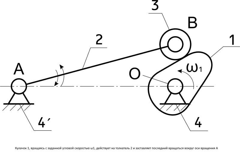 Кулачковый переключатель: принцип работы, где применяют