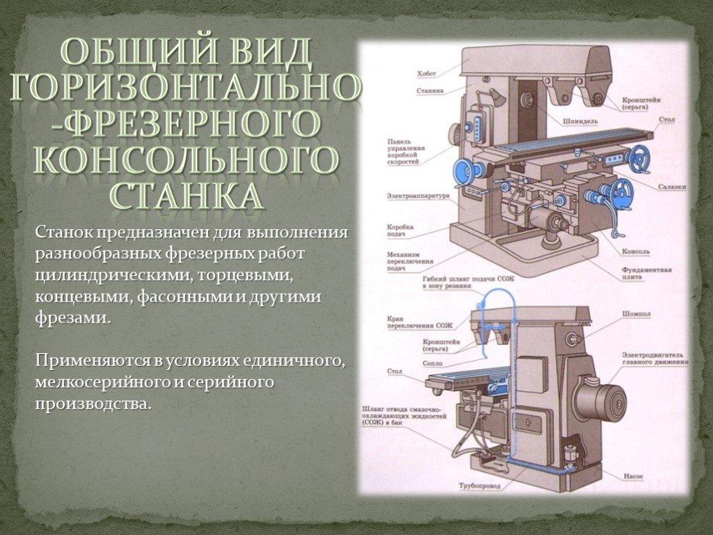 Особенности горизонтально фрезерных станков по металлу