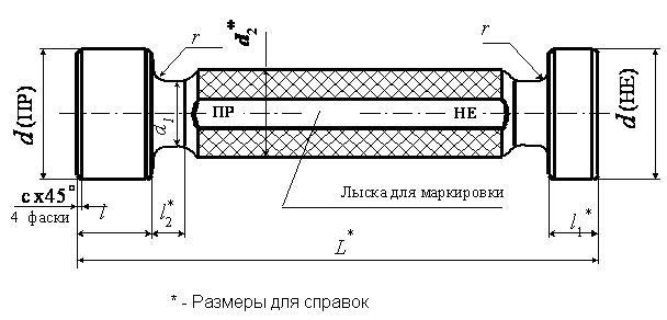 Калибры-пробки гладкие двусторонние со вставками диаметром свыше 3 до 50 мм. конструкция и размеры