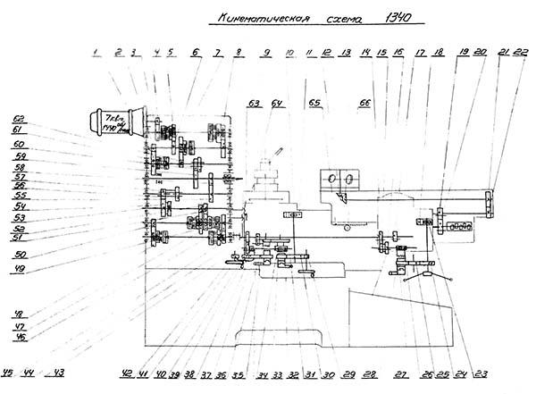 Классификация металлорежущих станков (стр. 20 )