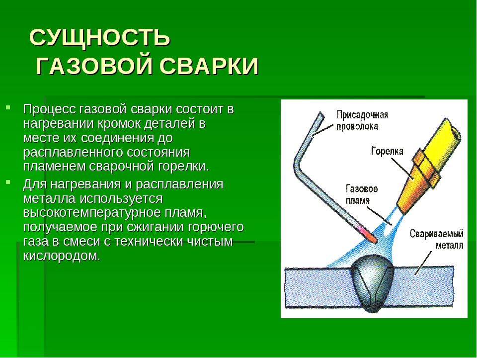 Газовая резка металла - технология и оборудование