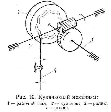 Возвратно-поступательный механизм, как сделать своими руками