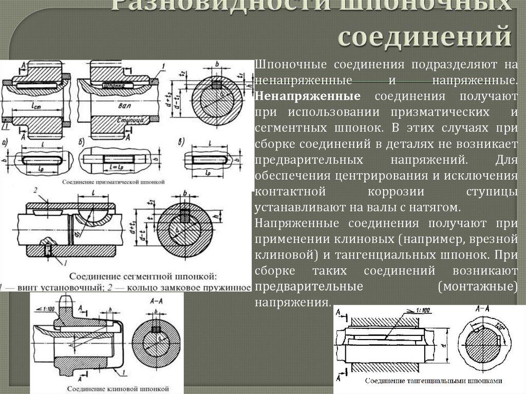 4.1. сборка и разборка шпоночных, шлицевых соединений - ассоциация eam