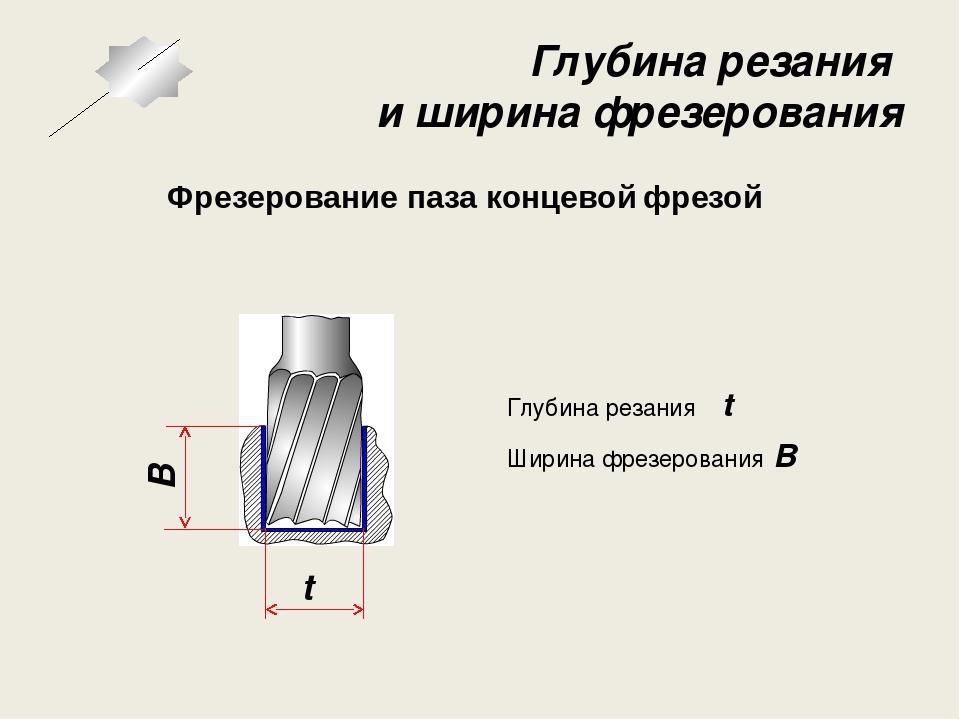 Какие бывают режимы резания при фрезеровании?