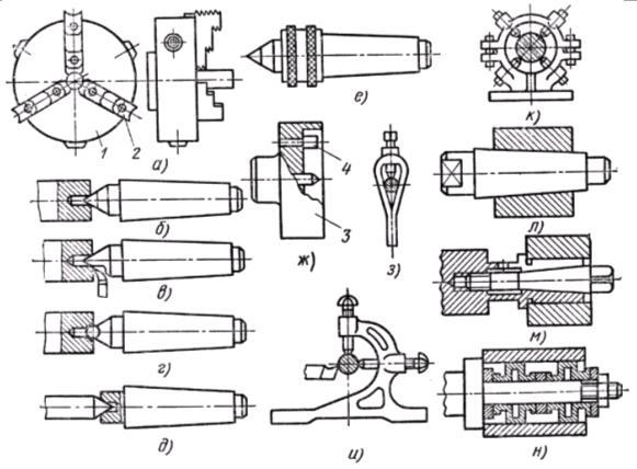 Гост 2675-80 патроны самоцентрирующие трехкулачковые. основные размеры