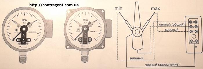 Манометр электроконтактный: описание, виды, принцип работы :: syl.ru