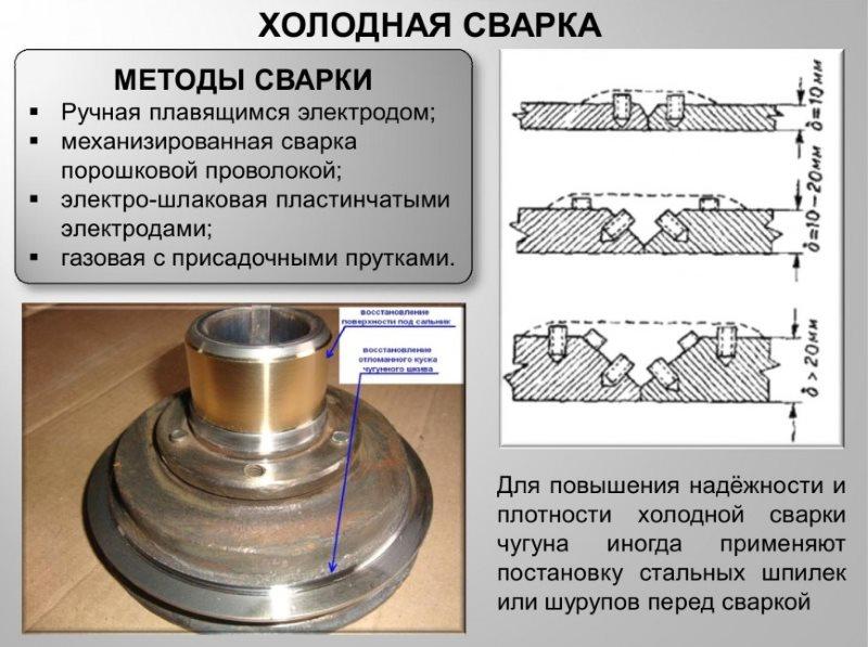 Сварка чугуна электродами: технология сварки инвертором в домашних условиях, марки сварочных электродов с медным стержнем, выбор режимов
