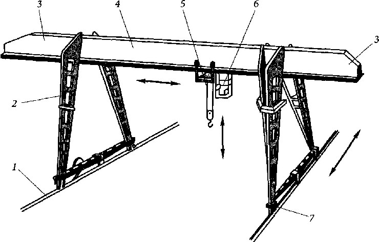 Кран мостовой: устройство и принцип работы. устройство мостового крана электрического.