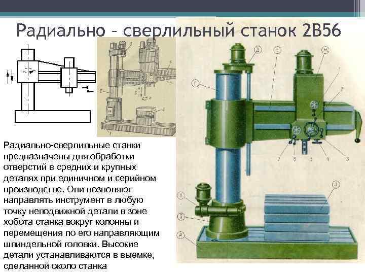Характеристики радиально-сверлильного станка 2а576