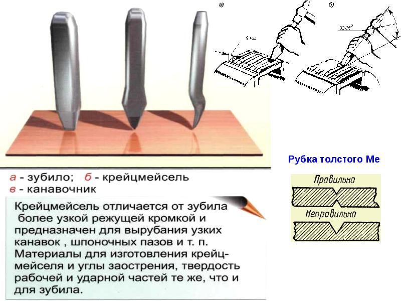 Слесарное зубило — основные части, устройство, назначение — гост, устройство, характеристики, виды