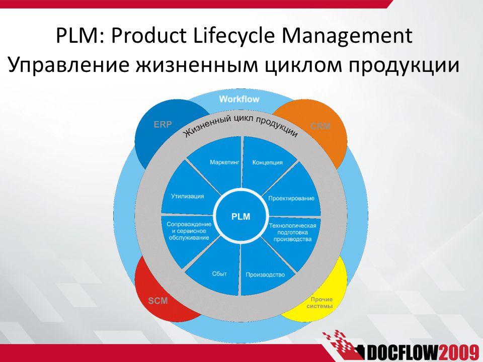 1с:pdm управление инженерными данными