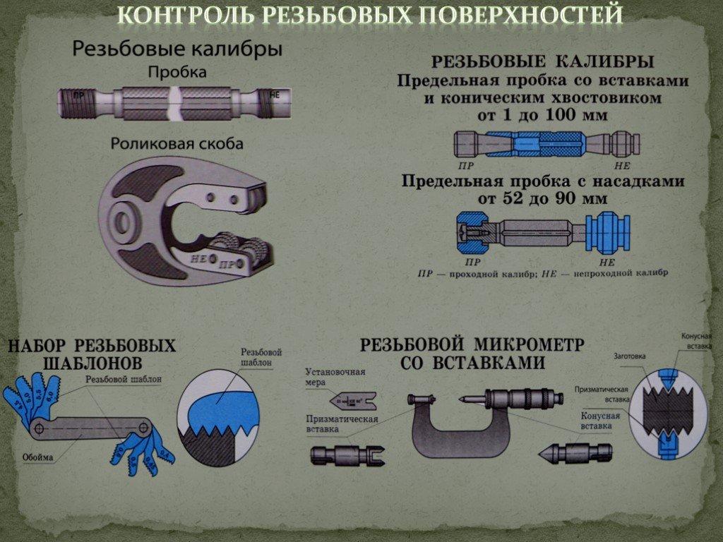 Оснастка и приборы для контроля резьбовых соединений gagemaker (usa) г.москва премиум