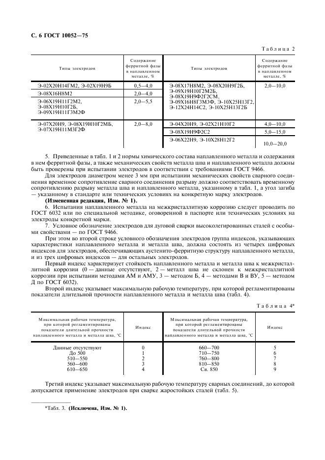 Ферритная фаза  - большая энциклопедия нефти и газа, статья, страница 4