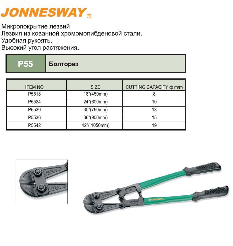 Обзор труборезов для стальных труб, плюсы и минусы каждого вида