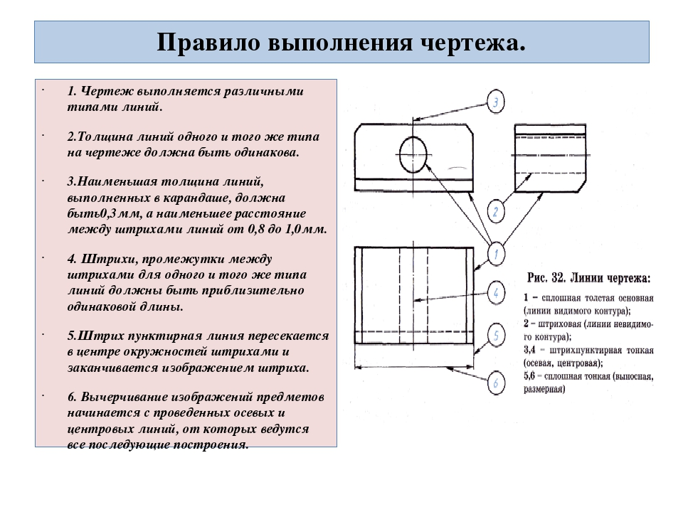Гост 2.305-2008: единая система конструкторской документации. изображения - виды, разрезы, сечения