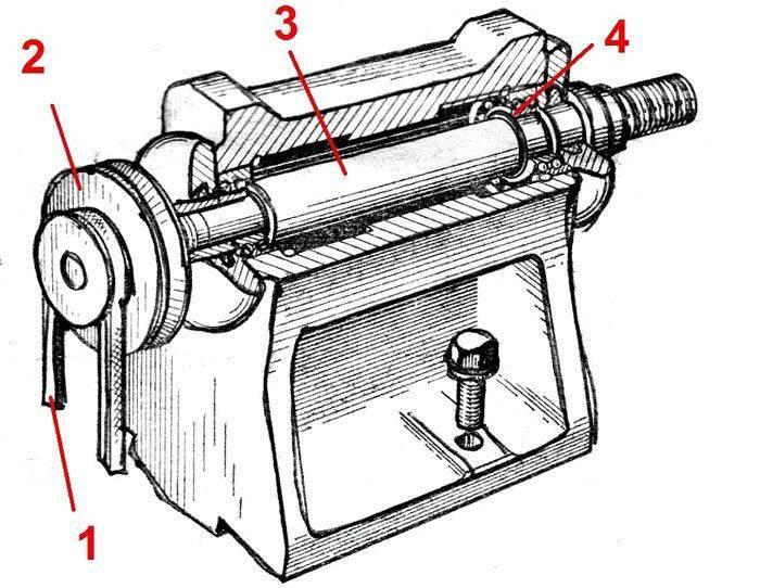 Технические характеристики и назначение токарно-винторезного станка