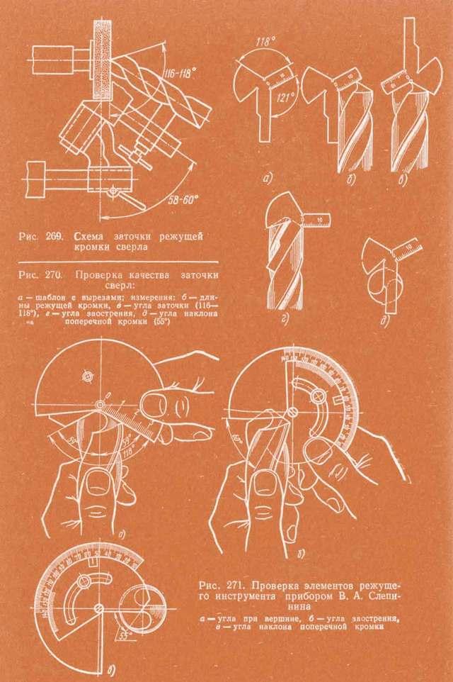 Заточка сверл: как правильно заточить сверло по металлу камнем? таблица углов заточки. как точить в домашних условиях своими руками ступенчатое и другие сверла?