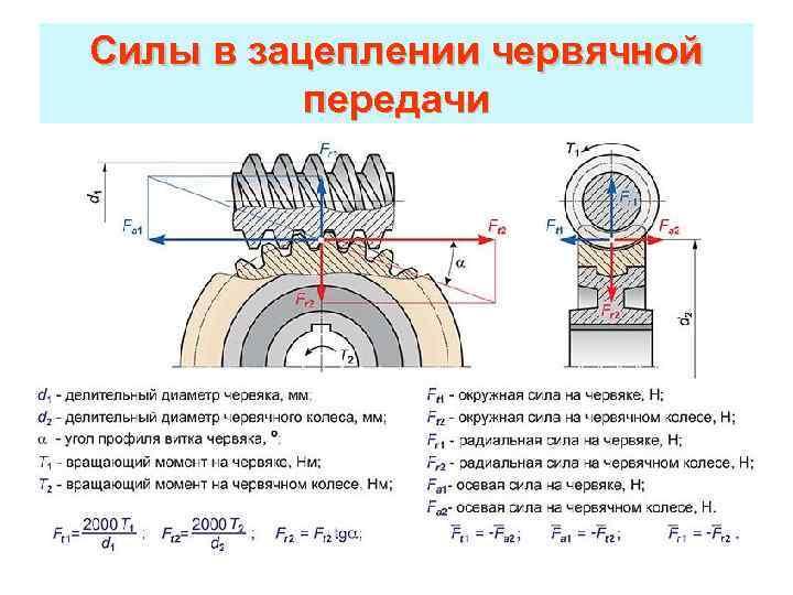 Основные отличия шлифования зубчатых колёс методом копирования и методом обката