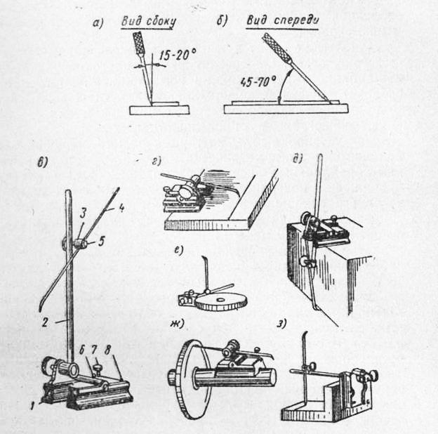 Плоскостная разметка: особенности, приемы, инструменты, брак