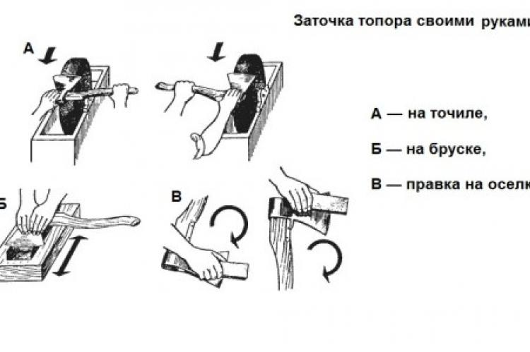 Правильная заточка топора своими руками в домашних условиях