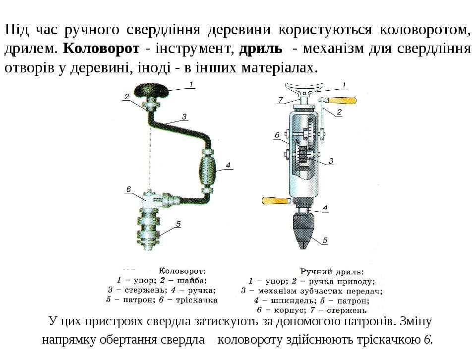Ледобур своими руками: принцип работы, достоинства и недостатки, инструкция по изготовлению кольцевого ледоруба
