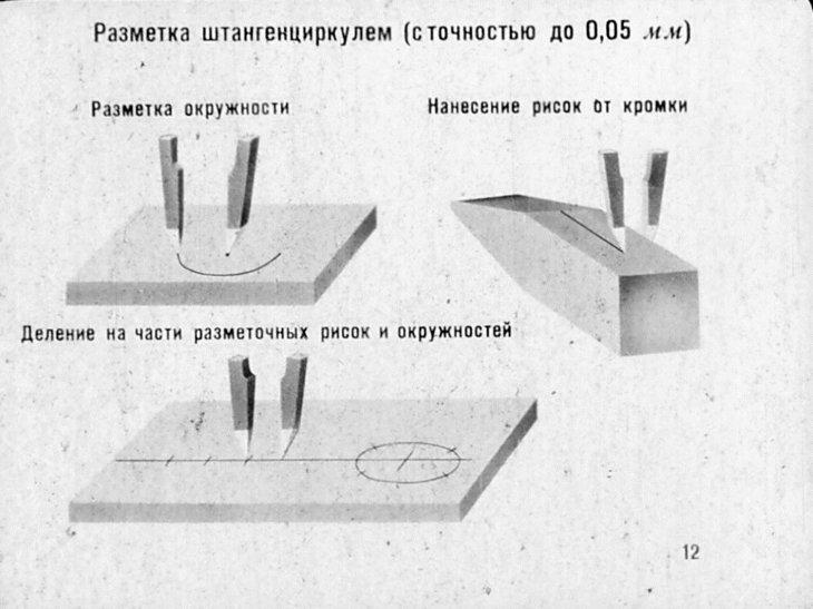 Инструменты, приспособления и материалы, применяемые при разметке